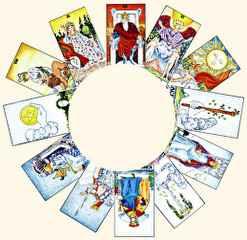 immagine che ritrae carte dei tarocchi disposte a cerchio